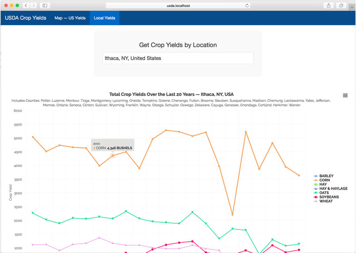 USDA Crop Yields – screenshot 3