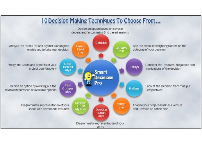 Smart Decisions Pro – screenshot 1