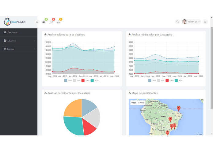 Travel Analytics – screenshot 6