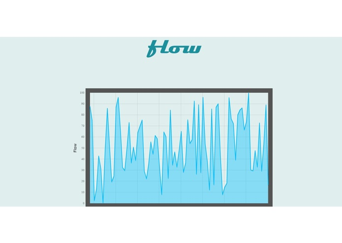 Flow – screenshot 2