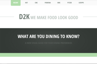 Dining to Know [Advanced]