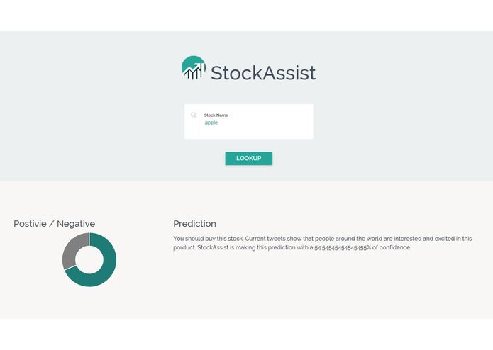 StockAssist – screenshot 2