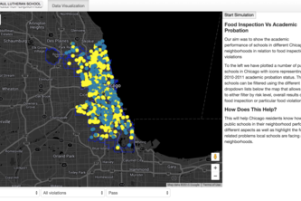 Insights into Crime Data and High School Grad Rate