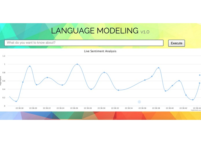 Language Modeling – screenshot 1