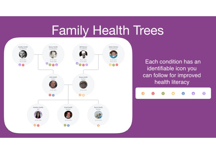 TapGenes- Your family's health story – screenshot 3