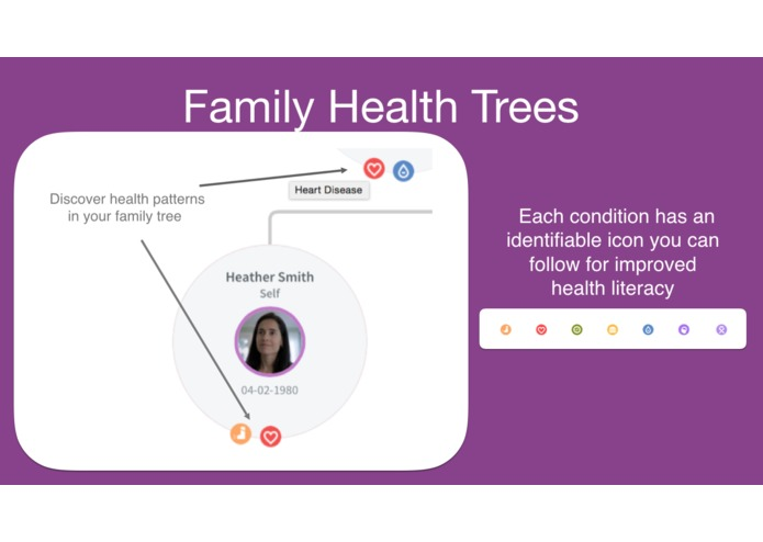 TapGenes- Your family's health story – screenshot 4
