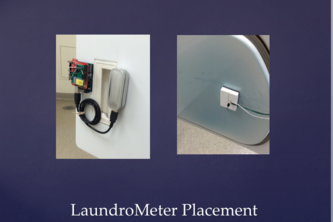 The LaundroMeter