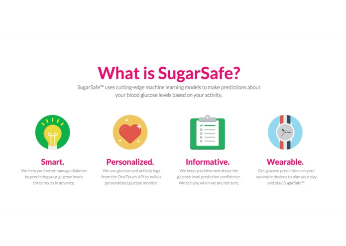 SugarSafe – screenshot 1