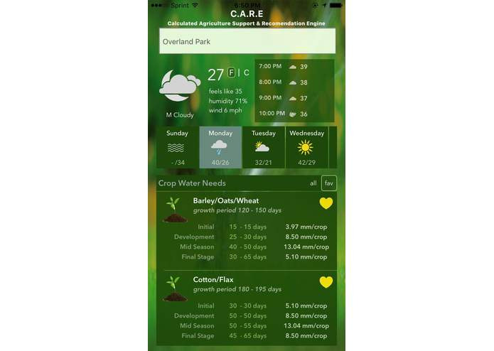 CARE – screenshot 2