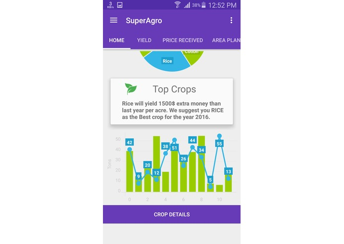 SuperAgri – screenshot 7