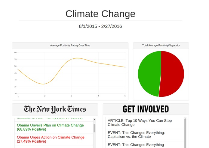 trend-vironment – screenshot 1