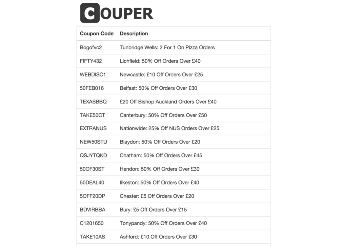 Couper – screenshot 3
