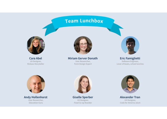 Team Lunchbox - School Lunch Mobile-Responsive Web App – screenshot 7