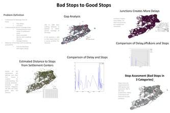 SI_HACK_BAD_STOPS_TO_GOOD_STOPS