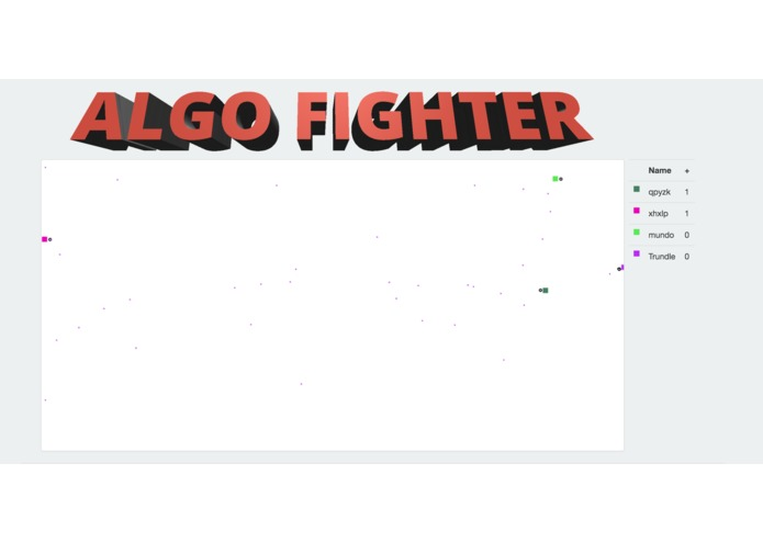 Algo Fighter – screenshot 1