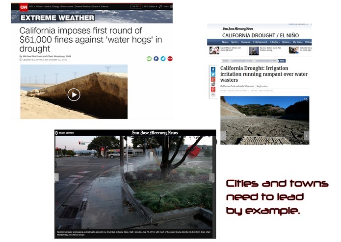 W3S - Water Waste Warning System – screenshot 3