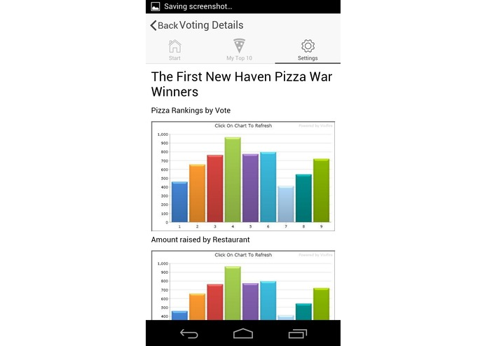 Pizza Wars – screenshot 15