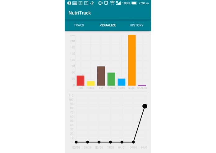 NutriTrack – screenshot 2