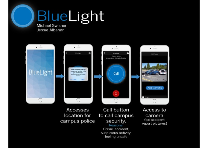 BlueLight – screenshot 1