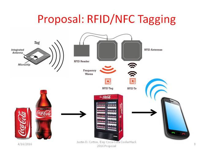 Solving Coke Cooler Stock-Outs with RFID/NFC Tagging – screenshot 1