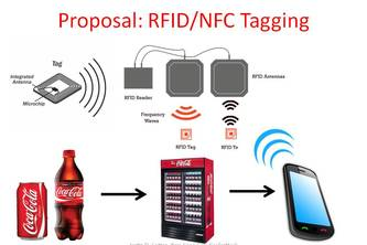 Solving Coke Cooler Stock-Outs with RFID/NFC Tagging