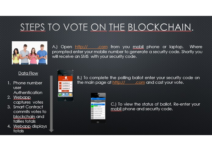 VOTEHQ – screenshot 1