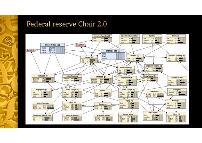 Federal Reserve Chair 2.0 – screenshot 9