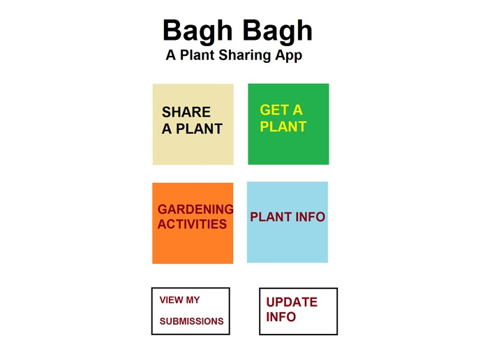 Bagh Bagh – screenshot 2