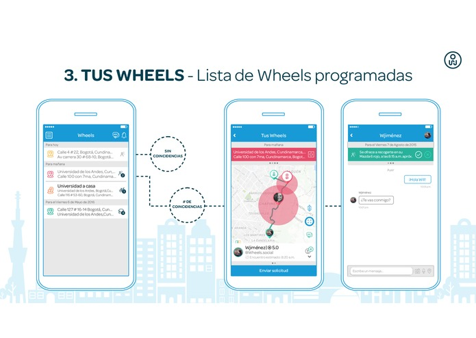 Wheels – screenshot 6