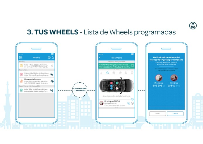 Wheels – screenshot 7