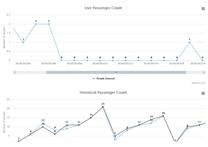 Airport Traffic Monitor – screenshot 1