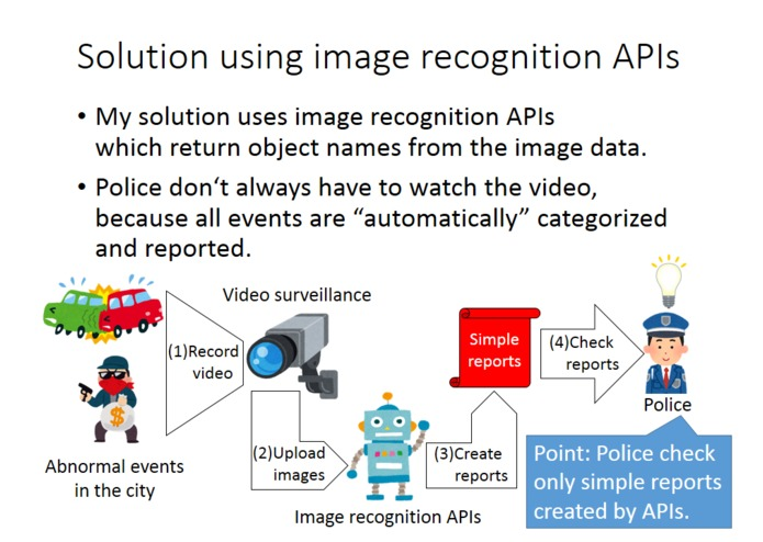 AI watch public safety! – screenshot 2