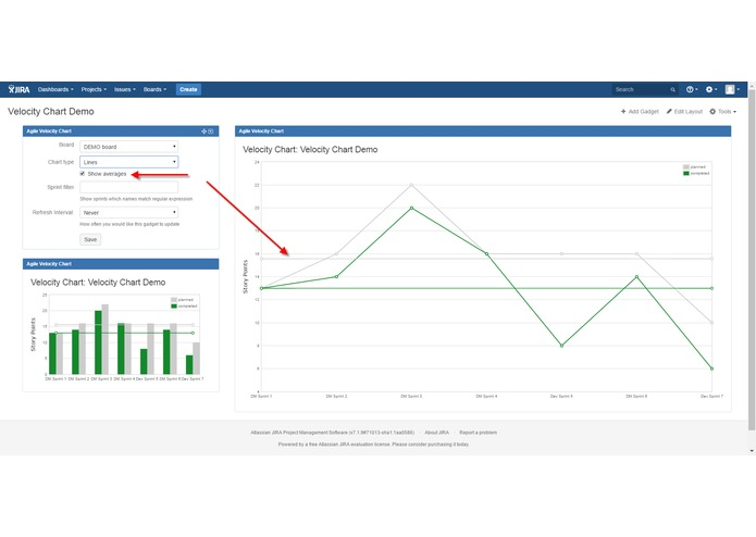 Velocity Chart Gadget for JIRA – screenshot 3