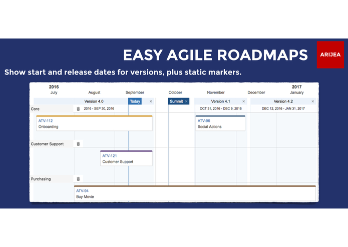 Easy Agile Roadmaps for JIRA – screenshot 3