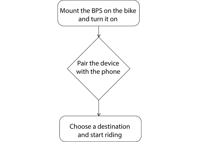 Bike Laser Navigation – screenshot 5