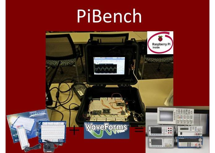 PiBench – screenshot 1