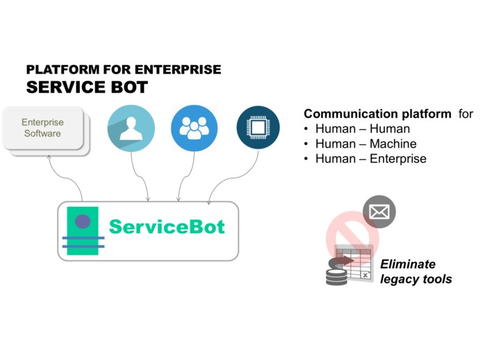 ServiceBot – screenshot 1