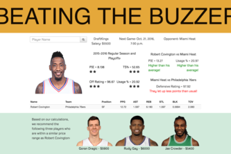 Beating the Buzzer