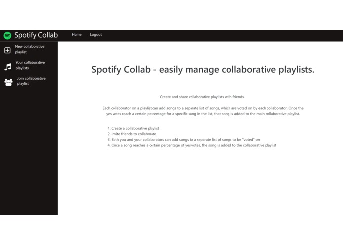 spotify-pull-requests – screenshot 1