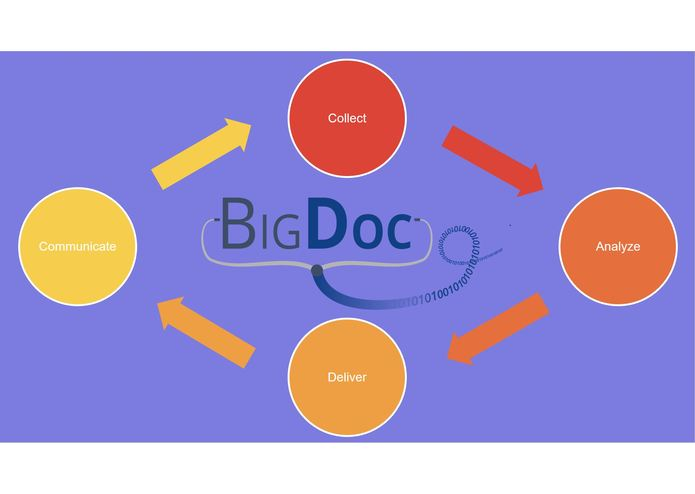 Project BigDoc – screenshot 2