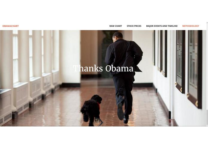 ObamaChart – screenshot 5