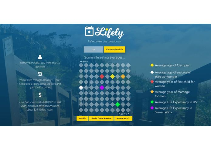Lifely – screenshot 3