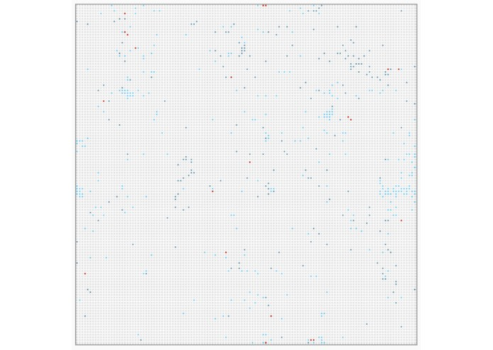 Cortial.io Topological Word Fingerprint Processing – screenshot 1