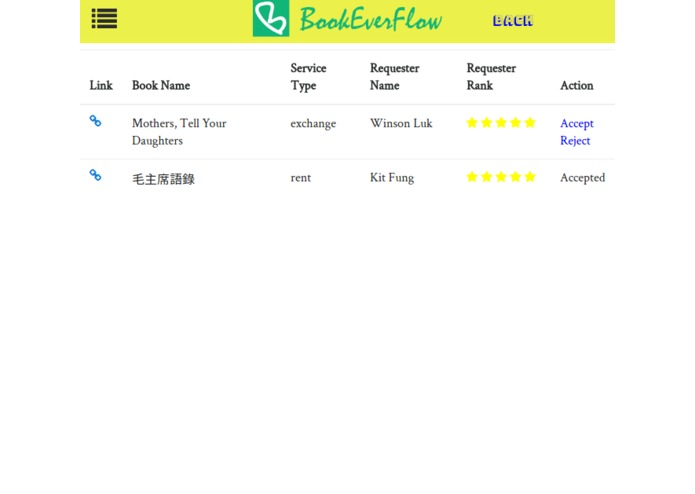 BookEverFlow – screenshot 6