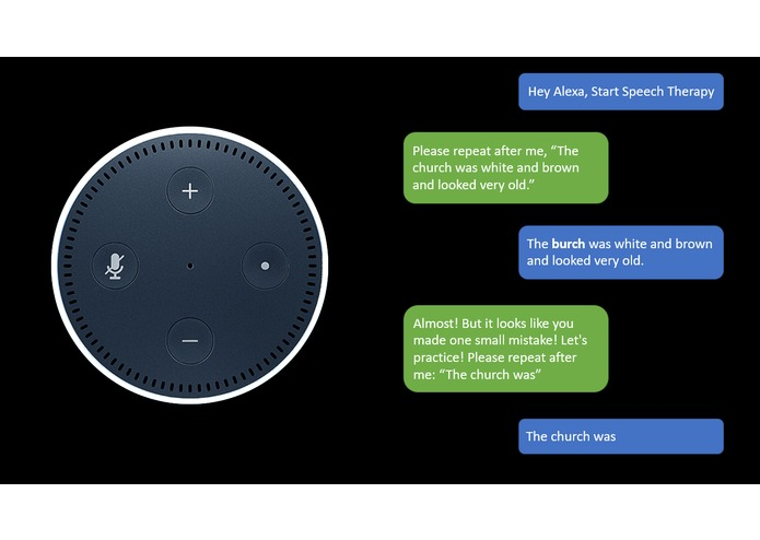 Alexa Speech Therapy – screenshot 1