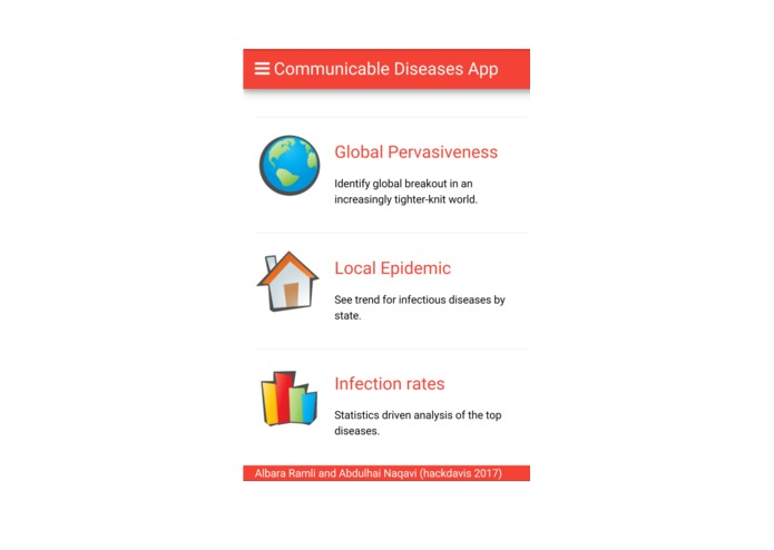 Communicable Diseases App | Devpost