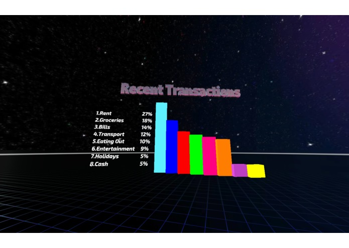 MoneyBuddy VR - Financial data visualisation 4 student – screenshot 3