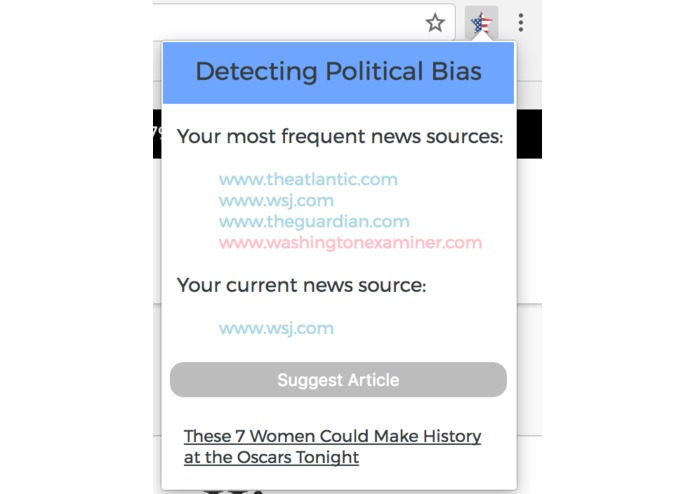 Political Bias Checker  – screenshot 1