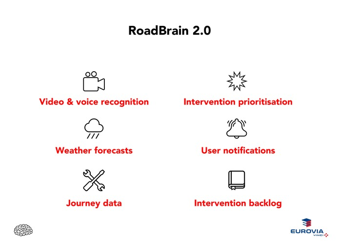 RoadBrain – screenshot 8