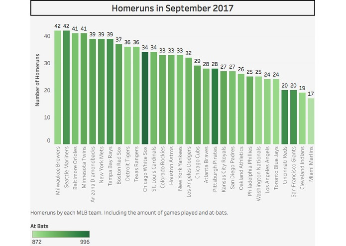 2016 MLB Homeruns  – screenshot 6